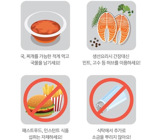 100뉴스,백뉴스,시니어,노인,영양,건강,식품의약품안전처,영양가있는이야기,식품안전나라,나트륨
